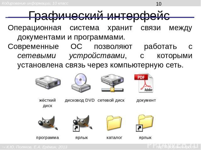Графический интерфейс Ярлык – это небольшой файл, который хранит адрес объекта и некоторые дополнительные данные. В левом нижнем углу значка ярлыка обычно есть небольшая изогнутая стрелка Кодирование информации, 10 класс К.Ю. Поляков, Е.А. Ерёмин, 2…