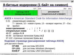 8-битные кодировки (1 байт на символ) * таблица ASCII (международная) расширение