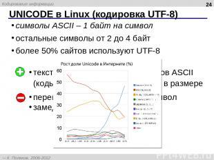 UNICODE в Linux (кодировка UТF-8) * символы ASCII – 1 байт на символ остальные с