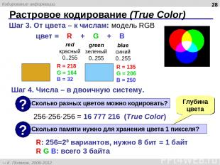 Растровое кодирование (True Color) * Шаг 3. От цвета – к числам: модель RGB цвет