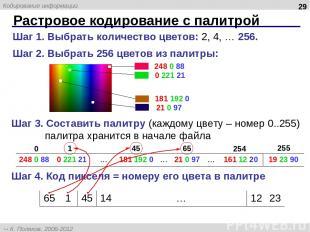 Растровое кодирование с палитрой * Шаг 1. Выбрать количество цветов: 2, 4, … 256