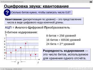 Оцифровка звука: квантование * 3-битное кодирование: 8 битов = 256 уровней 16 би
