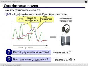 Оцифровка звука * Как восстановить сигнал? без сглаживания после сглаживания уме