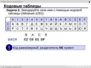 Задача 2. Закодируйте свое имя с помощью кодовой таблицы (Windows-1251): Кодовые