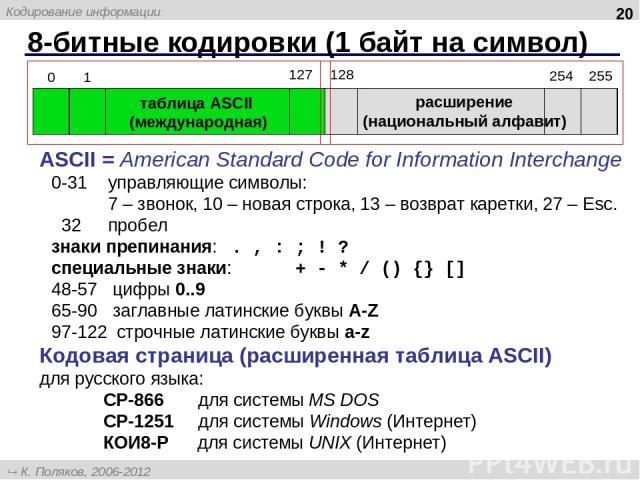 8-битные кодировки (1 байт на символ) * таблица ASCII (международная) расширение (национальный алфавит) ASCII = American Standard Code for Information Interchange 0-31 управляющие символы: 7 – звонок, 10 – новая строка, 13 – возврат каретки, 27 – Es…