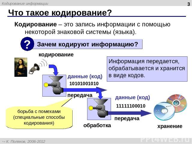 Что такое кодирование? * Кодирование – это запись информации с помощью некоторой знаковой системы (языка). кодирование 10101001010 данные (код) обработка 11111100010 данные (код) хранение борьба с помехами (специальные способы кодирования) передача …