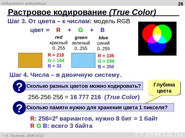 Растровое кодирование (True Color) * Шаг 3. От цвета – к числам: модель RGB цвет = R + G + B red красный 0..255 blue синий 0..255 green зеленый 0..255 R = 218 G = 164 B = 32 R = 135 G = 206 B = 250 Шаг 4. Числа – в двоичную систему. 256·256·256 = 16…