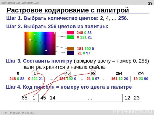 Растровое кодирование с палитрой * Шаг 1. Выбрать количество цветов: 2, 4, … 256. Шаг 2. Выбрать 256 цветов из палитры: Шаг 3. Составить палитру (каждому цвету – номер 0..255) палитра хранится в начале файла Шаг 4. Код пикселя = номеру его цвета в п…