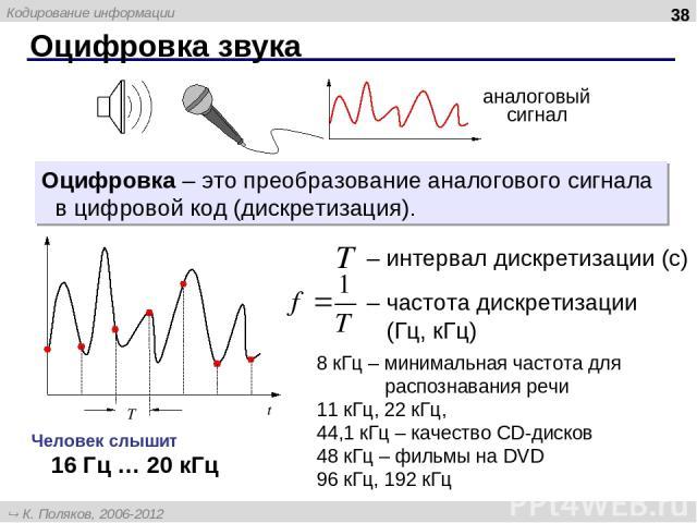 Оцифровка звука * Оцифровка – это преобразование аналогового сигнала в цифровой код (дискретизация). – интервал дискретизации (с) – частота дискретизации (Гц, кГц) 8 кГц – минимальная частота для распознавания речи 11 кГц, 22 кГц, 44,1 кГц – качеств…
