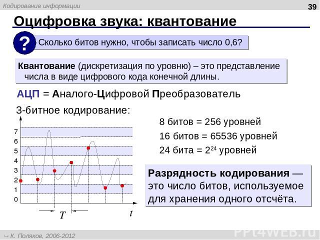 Оцифровка звука: квантование * 3-битное кодирование: 8 битов = 256 уровней 16 битов = 65536 уровней 24 бита = 224 уровней АЦП = Аналого-Цифровой Преобразователь Квантование (дискретизация по уровню) – это представление числа в виде цифрового кода ко…