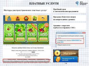 ПЛАТНЫЕ УСЛУГИ Методы распространения платных услуг Пробный срок (с автоматическ