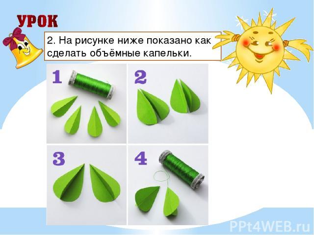 2. На рисунке ниже показано как сделать объёмные капельки.