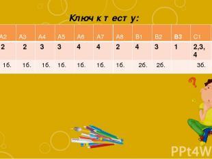 Ключ к тесту: А1 А2 А3 А4 А5 А6 А7 А8 В1 В2 В3 С1 С2 4 2 2 3 3 4 4 2 4 3 1 2,3,4