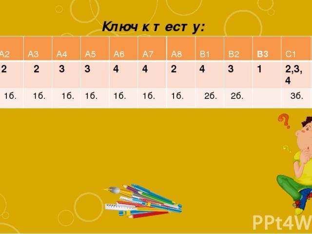 Ключ к тесту: А1 А2 А3 А4 А5 А6 А7 А8 В1 В2 В3 С1 С2 4 2 2 3 3 4 4 2 4 3 1 2,3,4 1,2 1б. 1б. 1б. 1б. 1б. 1б. 1б. 1б. 2б. 2б. 3б. 3б.