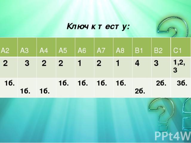 Ключ к тесту: А1 А2 А3 А4 А5 А6 А7 А8 В1 В2 С1 С2 2 2 3 2 2 1 2 1 4 3 1,2,3 1,3 1б. 1б. 1б. 1б. 1б. 1б. 1б. 1б. 2б. 2б. 3б. 3б.