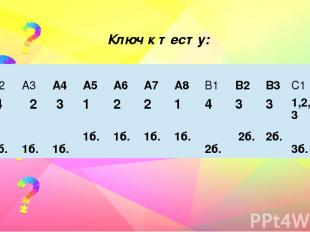 Ключ к тесту: А1 А2 А3 А4 А5 А6 А7 А8 В1 В2 В3 С1 С2 3 4 2 3 1 2 2 1 4 3 3 1,2,3