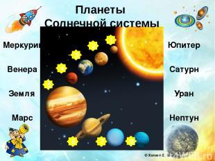 1 2 3 4 5 8 7 6 Планеты Солнечной системы Меркурий Венера Земля Марс Юпитер Сату
