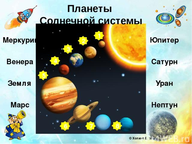 1 2 3 4 5 8 7 6 Планеты Солнечной системы Меркурий Венера Земля Марс Юпитер Сатурн Уран Нептун © Холина Е. М.
