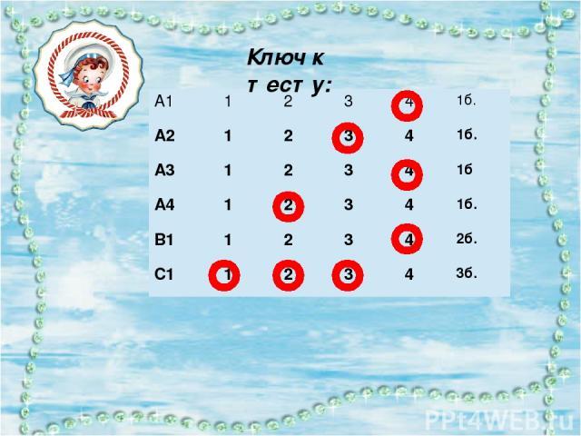 Ключ к тесту: А1 1 2 3 4 1б. А2 1 2 3 4 1б. А3 1 2 3 4 1б А4 1 2 3 4 1б. В1 1 2 3 4 2б. С1 1 2 3 4 3б.
