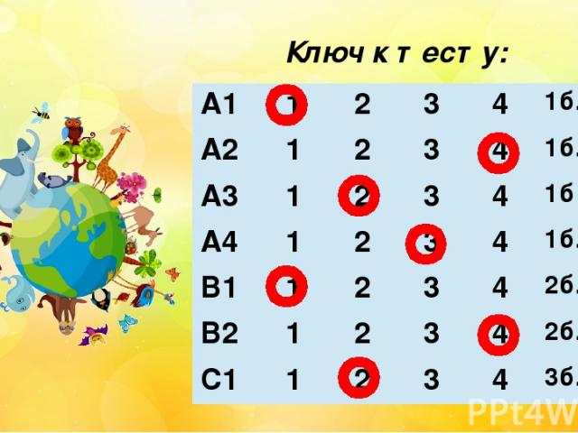Ключ к тесту: А1 1 2 3 4 1б. А2 1 2 3 4 1б. А3 1 2 3 4 1б А4 1 2 3 4 1б. В1 1 2 3 4 2б. В2 1 2 3 4 2б. С1 1 2 3 4 3б.