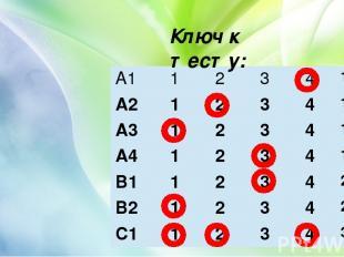 Ключ к тесту: А1 1 2 3 4 1б. А2 1 2 3 4 1б. А3 1 2 3 4 1б А4 1 2 3 4 1б. В1 1 2
