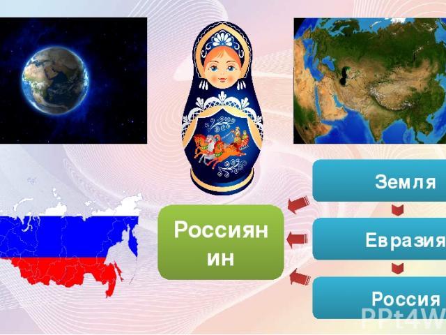 Земля Евразия Россия Россиянин