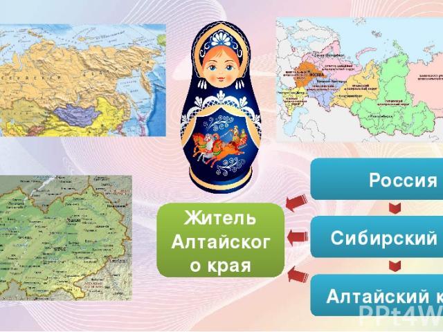 Россия Сибирский ФО Алтайский край Житель Алтайского края