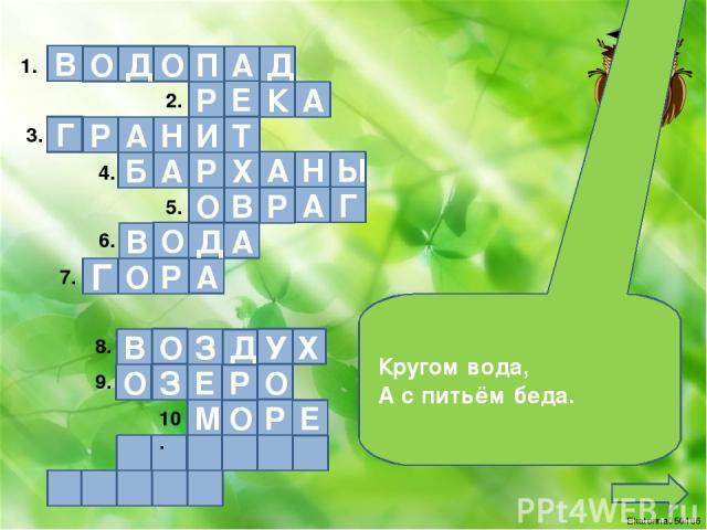 Используемые ресурсы Фон http://www.wyzu.cn/data/uploadfile/200804/20080410220302245.jpg Сова с указкой http://www.idmitrov.ru/images/ad/big/12055_1.jpg Сова http://u.jimdo.com/www400/o/s751b964d9dbb8048/img/i61af5fbf5fc96005/1419258549/std/image.pn…