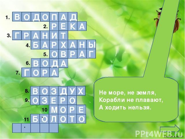 Используемые ресурсы Загадки-обманки про животных http://ahdetki.ru/blog/zagadki/1065.html#axzz3mTL5Jbl3 Дятел http://pedsyte.ru/lessons/uploads/kartinki/full/1419364975malyunok_tyatla.png Белка http://fullref.ru/files/28/214bd8cb3705dce872ae8473c61…