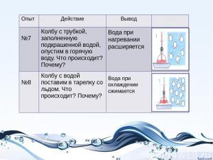 Вода при нагревании расширяется Вода при охлаждении сжимается Опыт Действие Выво