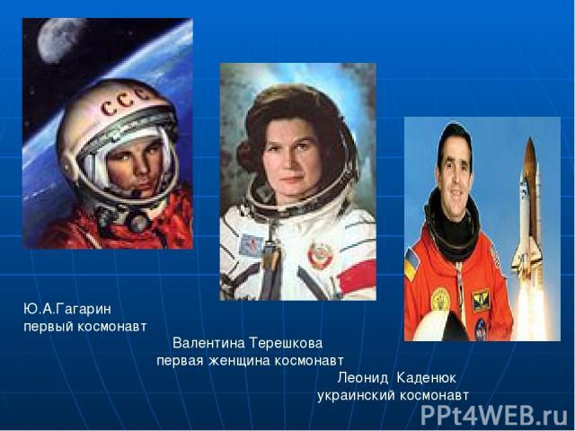 Ю.А.Гагарин первый космонавт Валентина Терешкова первая женщина космонавт Леонид Каденюк украинский космонавт