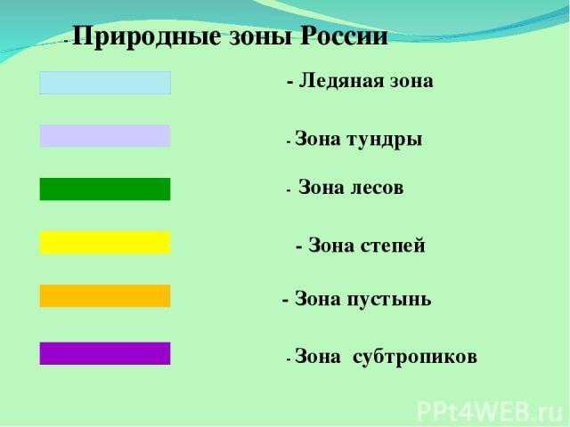 - Ледяная зона - Зона тундры - Зона лесов - Зона степей - Зона пустынь - Зона субтропиков - Природные зоны России