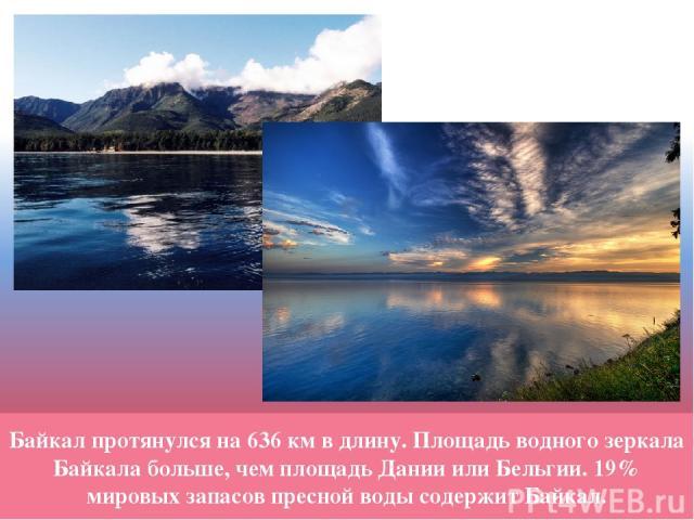 Байкал протянулся на 636 км в длину. Площадь водного зеркала Байкала больше, чем площадь Дании или Бельгии. 19% мировых запасов пресной воды содержит Байкал.