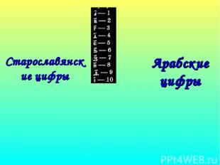 Старославянские цифры Арабские цифры