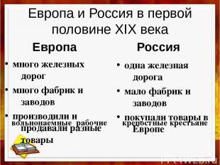 Европа и Россия в первой половине XIX века много железных дорог много фабрик и з