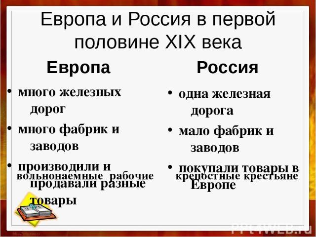 Европа и Россия в первой половине XIX века много железных дорог много фабрик и заводов производили и продавали разные товары одна железная дорога мало фабрик и заводов покупали товары в Европе Европа Россия вольнонаемные рабочие крепостные крестьяне