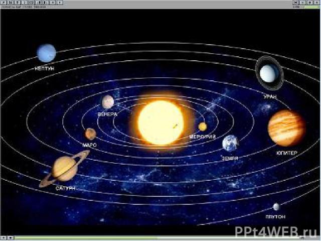 В открытом космосе Наша планета Земля имеет форму шара. Она входит в группу из девяти планет. Каждая планета вращается вокруг Солнца по своей собственной, невидимой нам орбите. Вместе с Солнцем планеты образуют Солнечную систему.