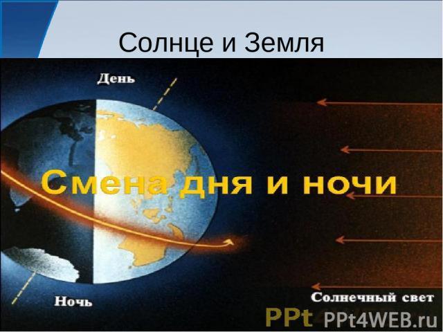 Солнце и Земля Земля вращается вокруг Солнца и своей оси. На той части Земли, которая повёрнута к Солнцу, наступает день. А на другой её стороне, куда не попадает солнечный свет, в это время ночь. Земля постоянно вращается, и день сменяется ночью.