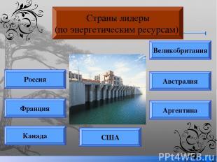 Страны лидеры (по энергетическим ресурсам) Россия Франция Канада Великобритания