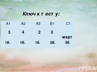 Ключ к тесту: А1 А2 А3 В1 С1 3 4 2 3 март 1б. 1б. 1б. 2б. 3б.
