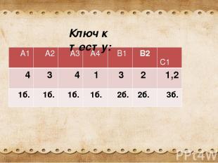 Ключ к тесту: А1 А2 А3 А4 В1 В2 С1 4 3 4 1 3 2 1,2 1б. 1б. 1б. 1б. 2б. 2б. 3б.