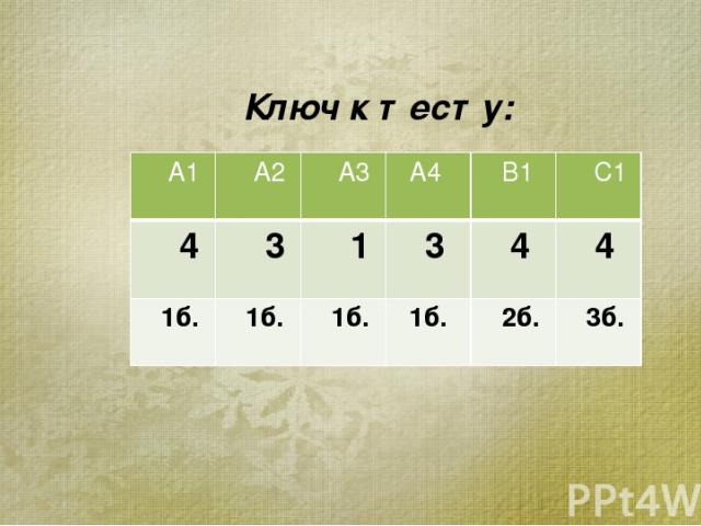 Ключ к тесту: А1 А2 А3 А4 В1 С1 4 3 1 3 4 4 1б. 1б. 1б. 1б. 2б. 3б.