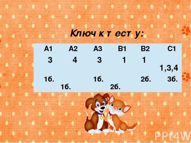 Ключ к тесту: А1 А2 А3 В1 В2 С1 3 4 3 1 1 1,3,4 1б. 1б. 1б. 2б. 2б. 3б.