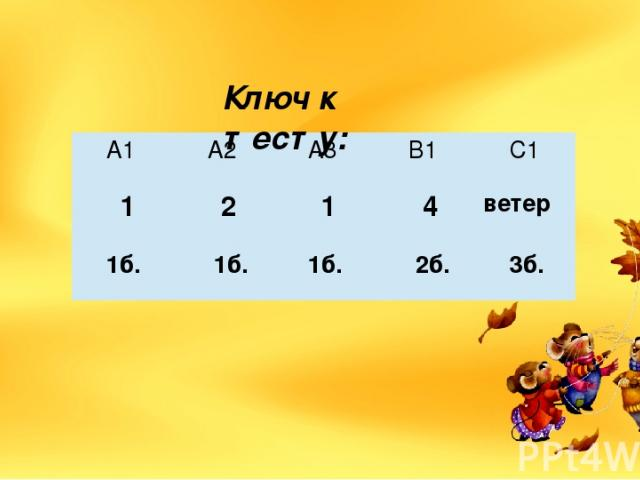Ключ к тесту: А1 А2 А3 В1 С1 1 2 1 4 ветер 1б. 1б. 1б. 2б. 3б.