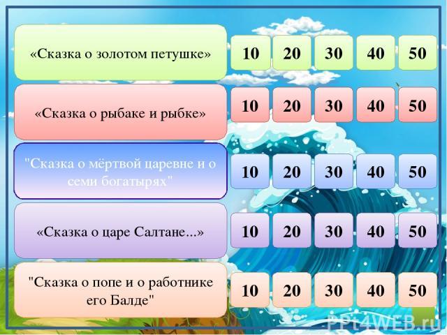 Источники информации http://www.sdhram.ru/upload/medialibrary/116/1166c0511f5aed557cbd8b305bb41188.jpg - портрет Пушкина http://img-fotki.yandex.ru/get/9836/134091466.118/0_de01f_ff3757d5_S - фон слайда http://www.playcast.ru/uploads/2014/11/15/1063…