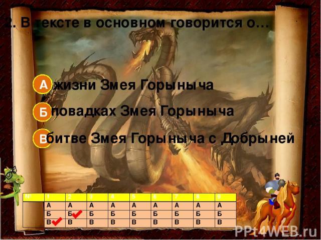 А Б В 2. В тексте в основном говорится о… жизни Змея Горыныча повадках Змея Горыныча битве Змея Горыныча с Добрыней № 1 2 3 4 5 6 7 8 9  А А А А А А А А А Б Б Б Б Б Б Б Б Б В В В В В В В В В