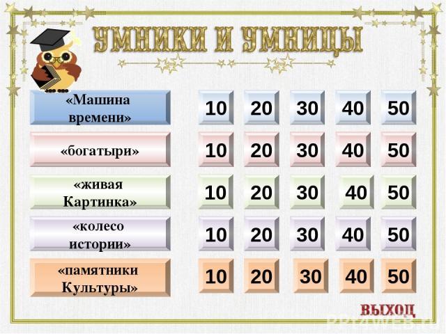 В каком веке впервые на Руси начали записывать сведения о происходивших событиях? НОМИНАЦИЯ В XI веке. 10