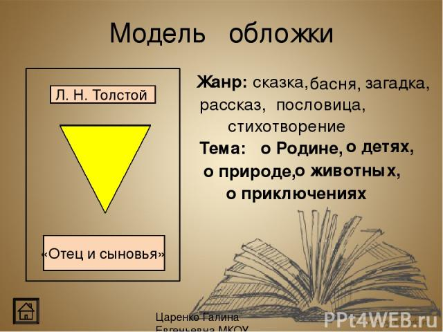Собери пословицу Царенко Галина Евгеньевна МКОУ