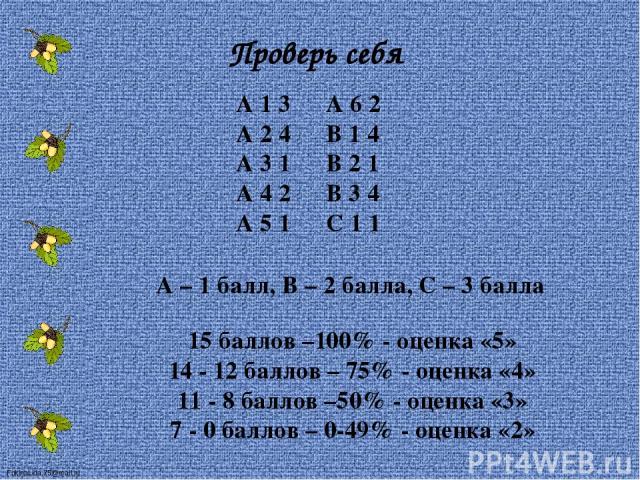 Проверь себя А 1 3 А 2 4 А 3 1 А 4 2 А 5 1 А – 1 балл, В – 2 балла, С – 3 балла А 6 2 В 1 4 В 2 1 В 3 4 С 1 1 15 баллов –100% - оценка «5» 14 - 12 баллов – 75% - оценка «4» 11 - 8 баллов –50% - оценка «3» 7 - 0 баллов – 0-49% - оценка «2» FokinaLida…