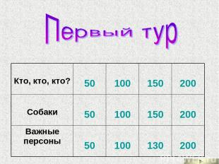 Кто, кто, кто? 50 100 150 200 Собаки 50 100 150 200 Важные персоны 50 100 130 20